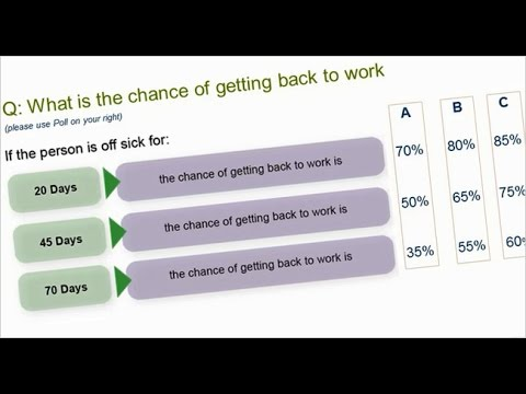 Effective return to work coordination: Options and best practice