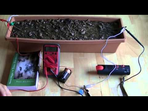 Ground Current Electromagnetic Interference (EMI) Demonstration