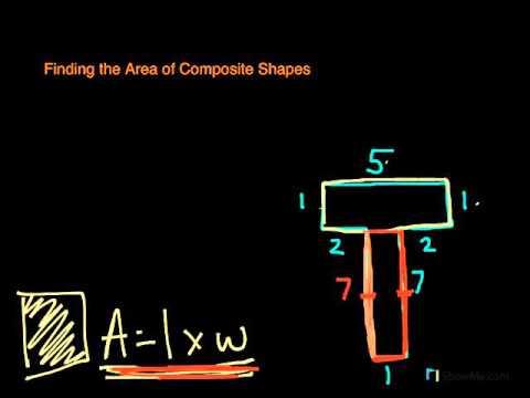 3rd Grade Math: Area of a Composite Shape (MD)
