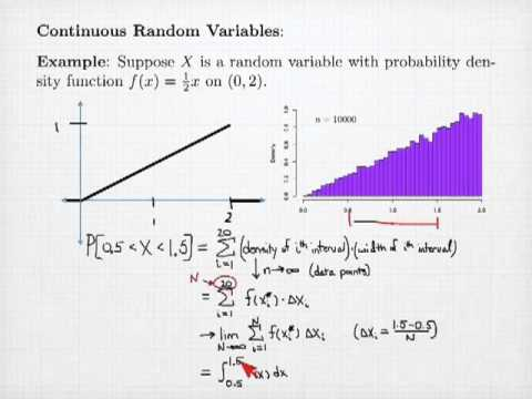 Probability and Expected Value: Continuous Random Variables