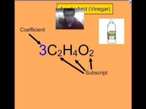Science: Understanding Chemical Formulas
