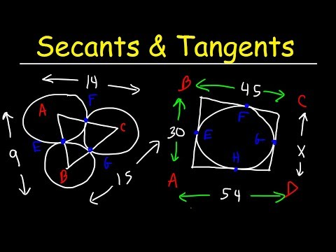 Tangent Lines & Secant Lines of Circles, Walk Around Problem - Geometry