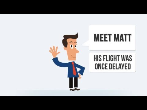 Flight Delays Claim