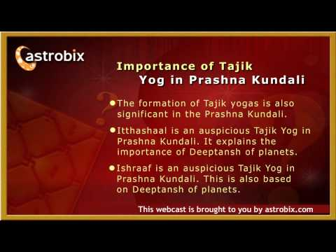 Prashna Kundali - The basics of Prashna Kundli in Vedic Astrology
