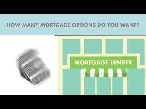 Mortgage: Bank vs Broker?
