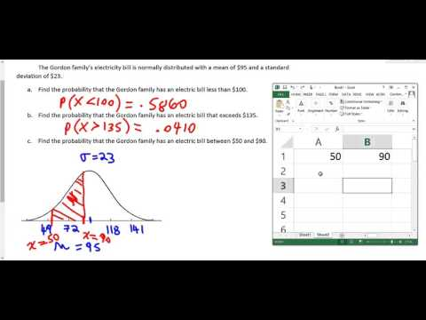 Normal Distribution: Probability of Between Two Given Values (Excel)