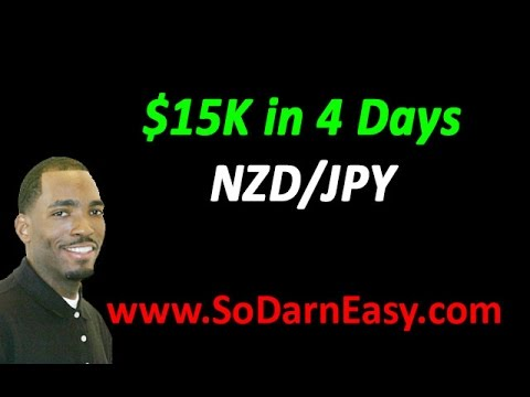 $15K In 4 Days - Forex Trading - So Darn Easy Forex