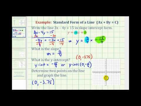 Ex 2:  Given Linear Equation in Standard Form, Write in Slope-Intercept Form to Graph