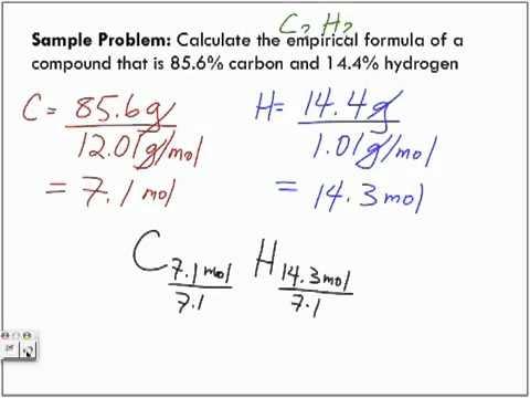Calculating Empirical and Molecular Formulas Lecture