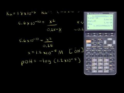 pH of salt solutions | Acids and bases | Chemistry | Khan Academy