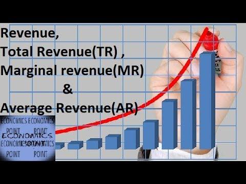 V-26 Revenue   Total Revenue   Marginal Revenue   Average Revenue