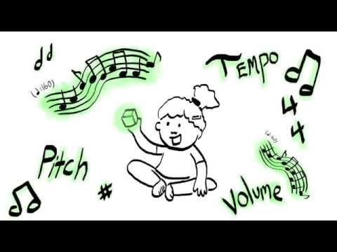 Playrific:  Gazintu Motion into Music Edition