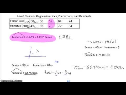 Least Square Regression Lines, Predictions, and Residuals