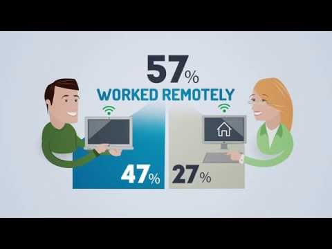 Remote working, small business employees have their say