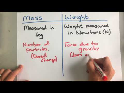 GCSE Physics - Forces 2 - Mass, Weight and Density