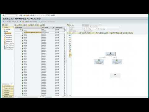 Load Master Data in SAP BW