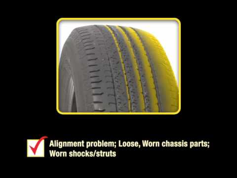 Do you know the symptoms of worn tires?