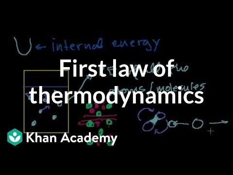 First law of thermodynamics / internal energy | Thermodynamics | Physics | Khan Academy