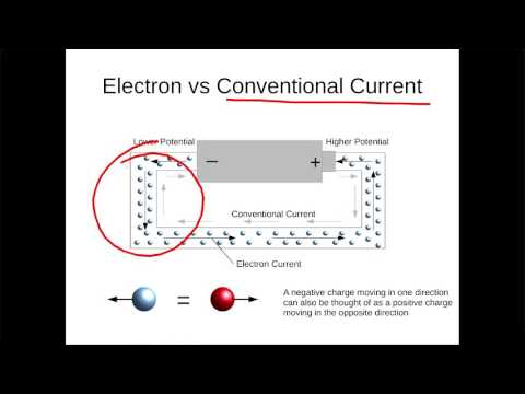 The Basic Physics Behind Electricity Part 3 - Current