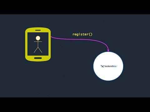 Video 12. User Properties and Registration API