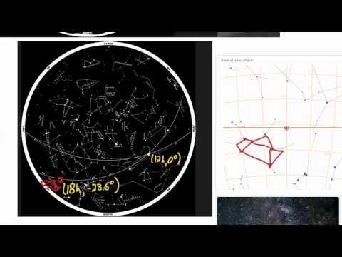 Equatorial, Ecliptic, and Galactic Coordinates