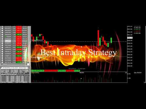 Live Trading Video - CANARA BANK & RELIANCE INFRA - Best Intraday Strategy - Smart Nifty Trader