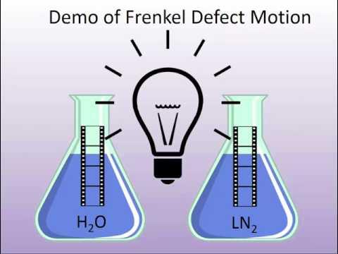 Photographic Chemistry 1.15: Grain Defects II