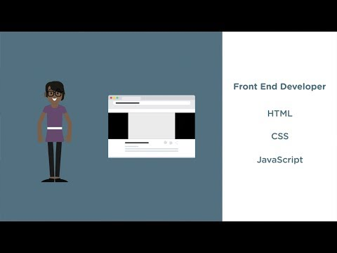 What You Need to Know to be a Front End Developer in 2018