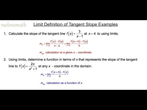 Tangent Slope Using Limits: Two Examples