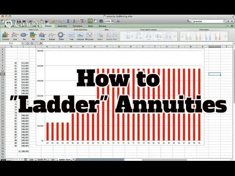 Laddered Annuities: The Pros and Cons of Laddering Annuities