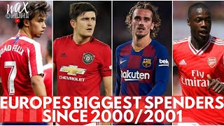EUROPES BIGGEST SPENDERS IN FOOTBALL OVER THE LAST 20 YEARS REVEALED!!