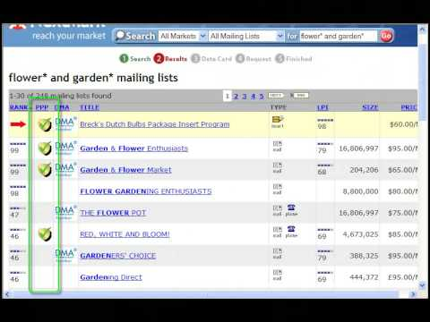 How To Find Mailing Lists