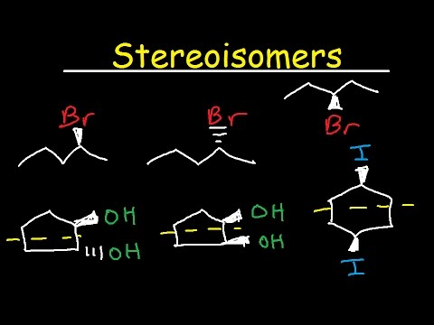 Stereoisomers, Enantiomers, Meso Compounds, Diastereomers, Constitutional Isomers, Cis & Trans