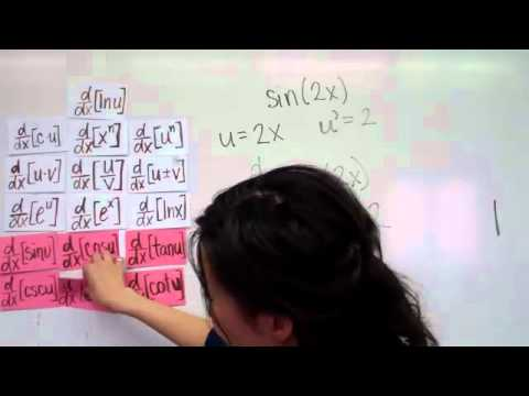 11 2 Differentiating Trig Functions