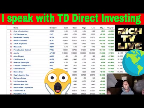 Td direct investing -