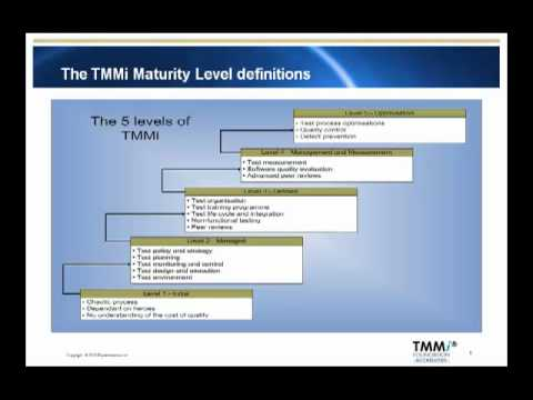 Introduction to the Test Maturity Model integrated - TMMi