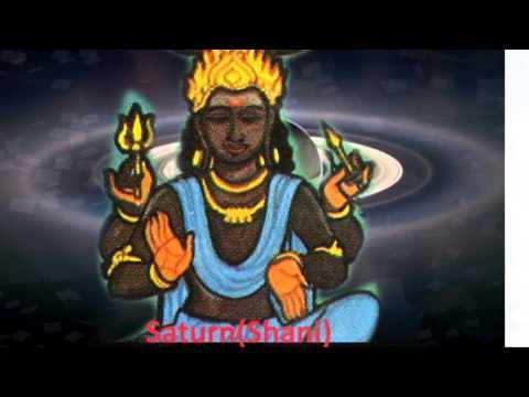 Shani Mantra. Saturn Mantra. Mitigate the negative karma.