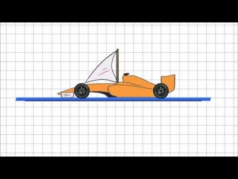 How do Wet Tyres work?