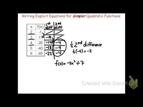 Explicit Equations for Quadratic Functions