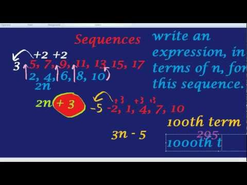 Arithmetic Sequences: Finding the nth term