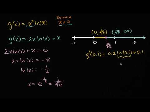 Absolute minima & maxima (entire domain) | AP Calculus AB | Khan Academy