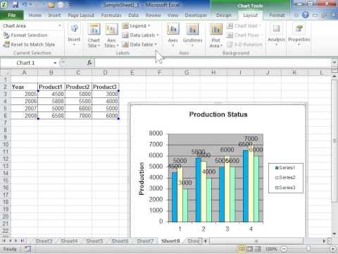 Excel 2010 Remove Data Labels from a Chart