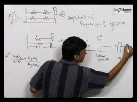 Oscillation - Linear and Angular Simple Harmonic Motion - Problem Solving 2