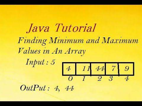 Java - Finding Minimum and Maximum Values in An Array
