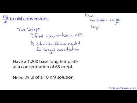 nanogram per microliter to nanomolar conversion