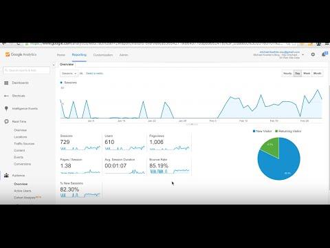 Google Analytics Tutorial For Beginners - How to Use Google Analytics
