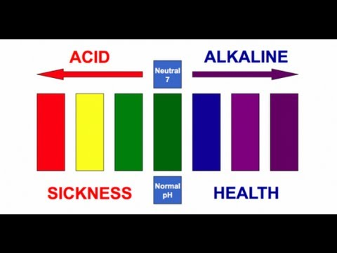 (Alkaline Kangen Water Demonstration) - How Acidic Water Affects Our Bodies