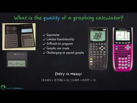 Python In Education: Graphing Calculator