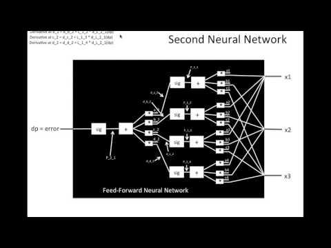 Neural Network: Feed Forward (part 6)