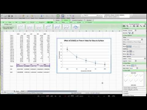 How to Graph Spreadsheet Data Using Microsoft Excel on a Mac